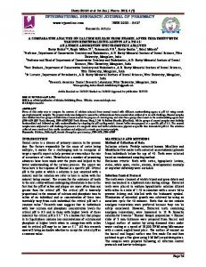 international research journal of pharmacy
