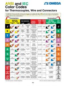 international thermocouple color codes thermocouple andinternational thermocouple color codes