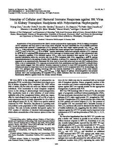 Interplay of Cellular and Humoral Immune Responses against BK ...