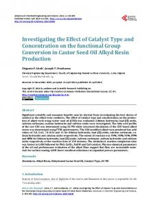 Investigating the Effect of Catalyst Type and Concentration on the ...