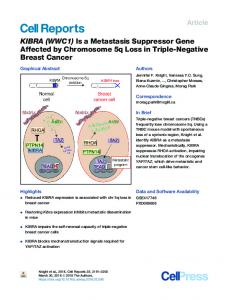 Is a Metastasis Suppressor Gene Affected by