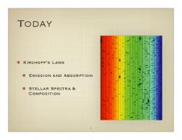 Kirchoff's Laws Emission and Absorption Stellar Spectra ...