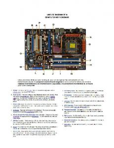 Jetway PM800BMS VIA PM800 VGA Drivers for Windows