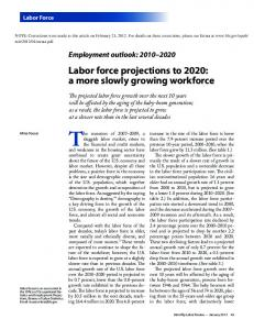 Labor force projections to 2020 - Bureau of Labor Statistics