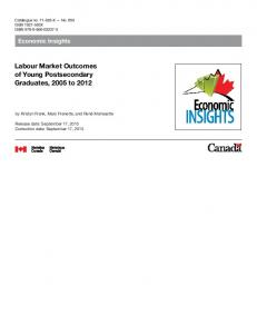 Labour Market Outcomes of Young Postsecondary ... - Statistics Canada