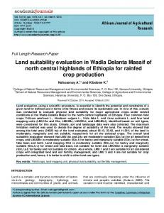 Land suitability evaluation in Wadla Delanta Massif of north central ...