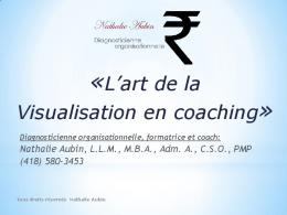 L'art de la visualisation en coaching - Coaching de gestion inc.
