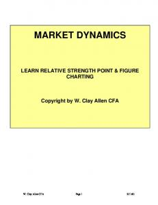Learn Relative Strength point and figure charting