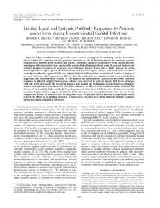 Limited Local and Systemic Antibody Responses to Neisseria ...