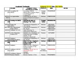 List of academic textbooks, spring 2014 semester