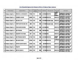 List of Cancelled Applicants for Allotment of Plots at Vrindavan ...