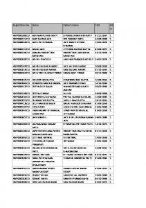 List of selected applicants for Kailash Manasarovar Yatra 2013