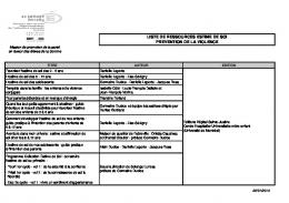 LISTE DE RESSOURCES ESTIME DE SOI PREVENTION ... - Cndp