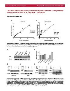 Loss of AIM2 expression promotes hepatocarcinoma ...