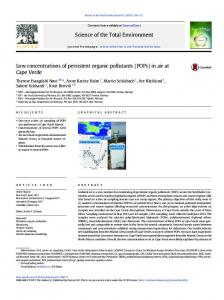 Low concentrations of persistent organic pollutants (POPs) in air at