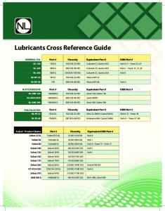 Lubricants Cross Reference Guide - National Refrigerants, Inc.
