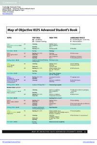 Map of Objective IELTS Advanced Student's Book