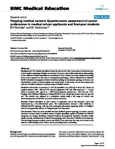 Mapping medical careers: Questionnaire assessment of career