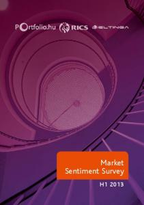 Market Sentiment Survey - Portfolio.hu