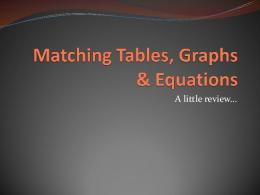 Matching Tables, Graphs & Equations