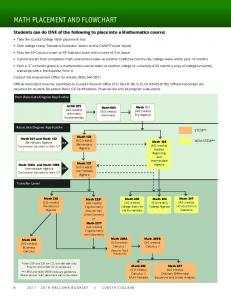 Math Placement and Flowchart