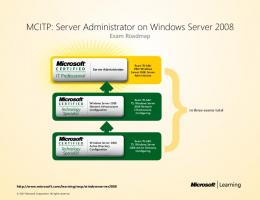 MCITP: Server Administrator on Windows Server 2008