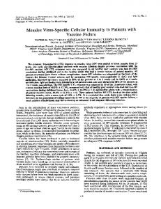Measles Virus-Specific Cellular Immunity in Patients with Vaccine ...
