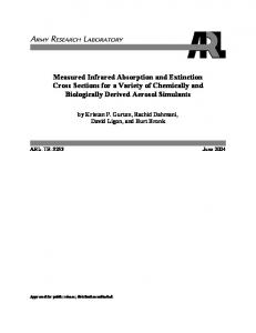 Measured Infrared Absorption and Extinction Cross Sections for a ...