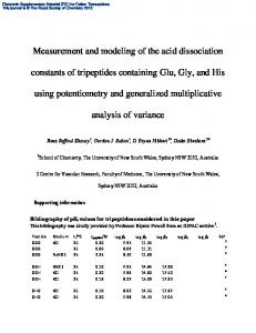 Measurement and modeling of the acid dissociation constants of ...