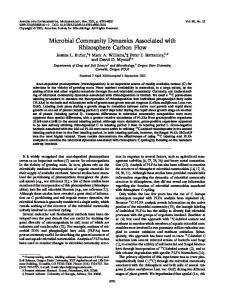 Microbial Community Dynamics Associated with Rhizosphere Carbon ...