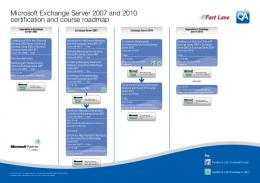 Microsoft Exchange Server 2007 and 2010 certification and course ...