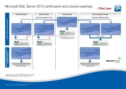 Microsoft SQL Server 2012 certification and course roadmap