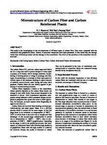 Microstructure of Carbon Fiber and Carbon Reinforced Plastic