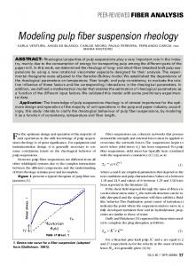Modeling pulp fiber suspension rheology - Core