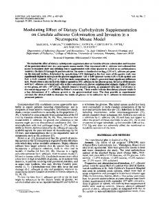 Modulating Effect of Dietary Carbohydrate Supplementation on