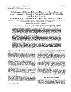 monocytogenes by Oxidative Agents Generated by Neutrophils
