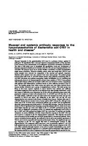Mucosal and systemic antibody responses to the