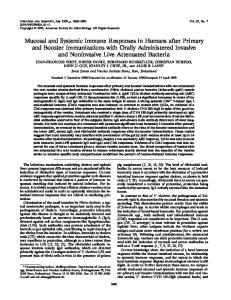Mucosal and Systemic Immune Responses in Humans after Primary ...