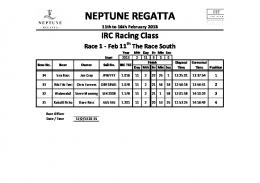 Neptune 2013 Final Results - Racing IRC.xlsx - Neptune Regatta