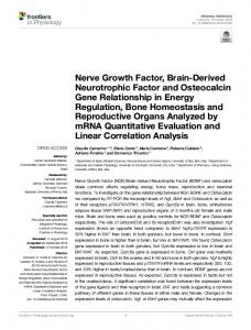 Nerve Growth Factor, Brain-Derived Neurotrophic Factor and ... - Core