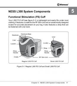 NESS L300 System Components - Bioness