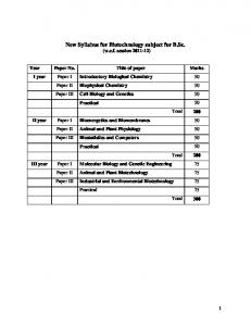 New Syllabus for Biotechnology subject for B.Sc.