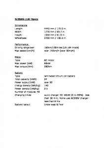NISSAN LEAF Specs Dimensions Length: 4445 mm / 175.0 in. Width ...