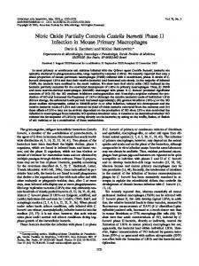 Nitric Oxide Partially Controls Coxiella burnetii Phase II Infection in ...