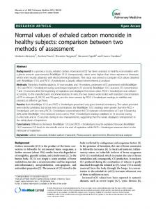 Normal values of exhaled carbon monoxide in healthy subjects