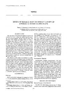 NOTES EFFECT OF MINERAL HOST ON SURFACE ACIDITY OF