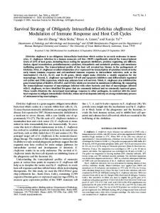 Novel Modulation of Immune Response and Host Cell Cycles