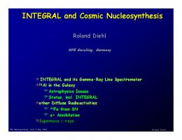 Nuclear Astrophysics with INTEGRAL