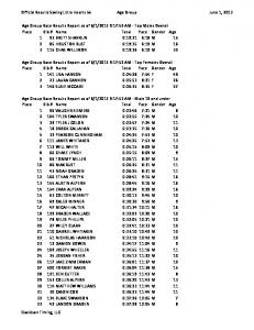 Official Results Saving Little Hearts 5k Age Group June 1, 2013 Age ...