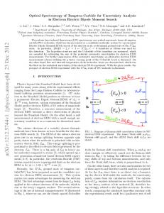 Optical Spectroscopy of Tungsten Carbide for Uncertainty Analysis in ...
